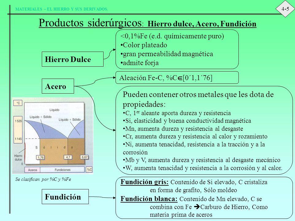 Productos siderúrgicos: Hierro dulce, Acero, Fundición