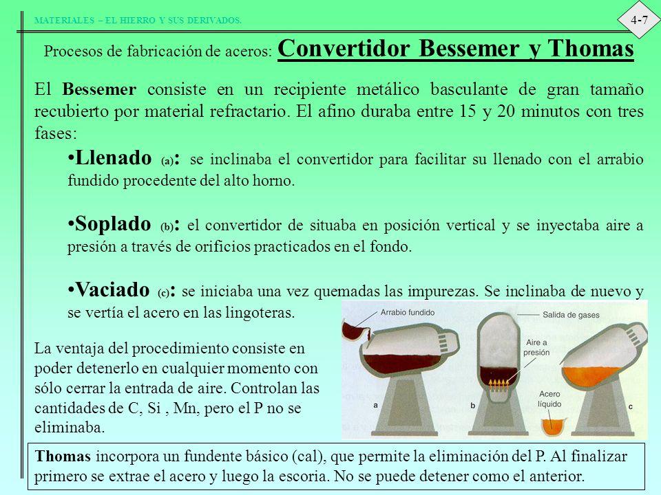 Procesos de fabricación de aceros: Convertidor Bessemer y Thomas