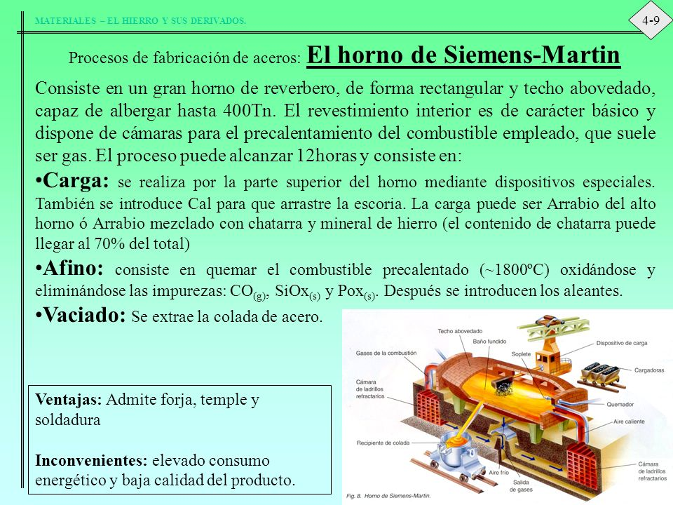 Procesos de fabricación de aceros: El horno de Siemens-Martin