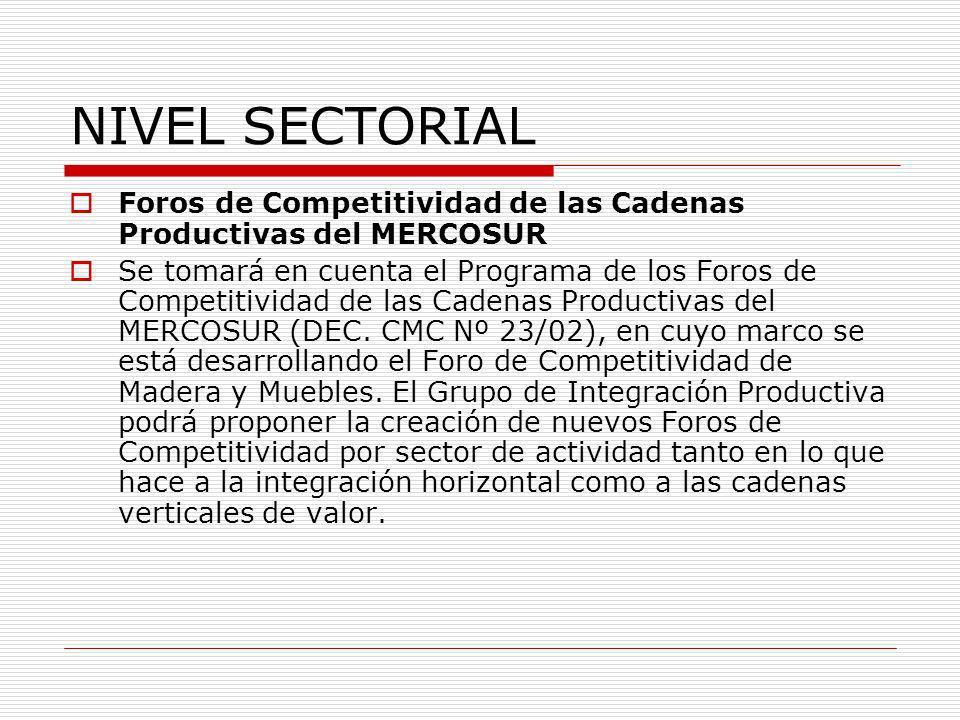 NIVEL SECTORIALForos de Competitividad de las Cadenas Productivas del MERCOSUR.