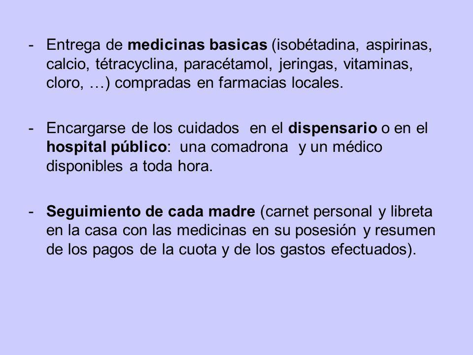 Entrega de medicinas basicas (isobétadina, aspirinas, calcio, tétracyclina, paracétamol, jeringas, vitaminas, cloro, …) compradas en farmacias locales.
