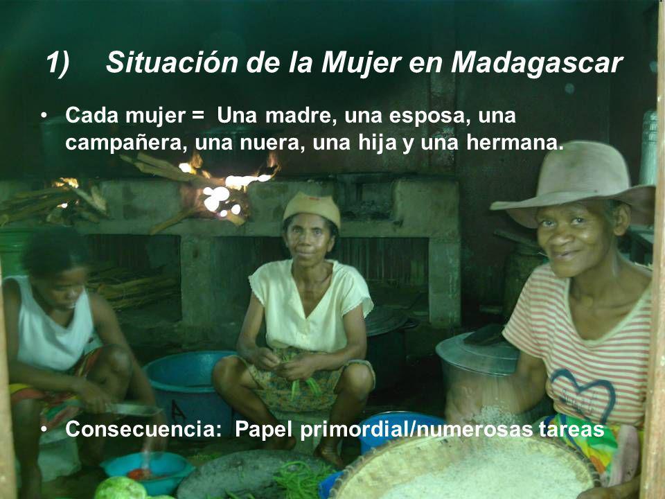 Situación de la Mujer en Madagascar