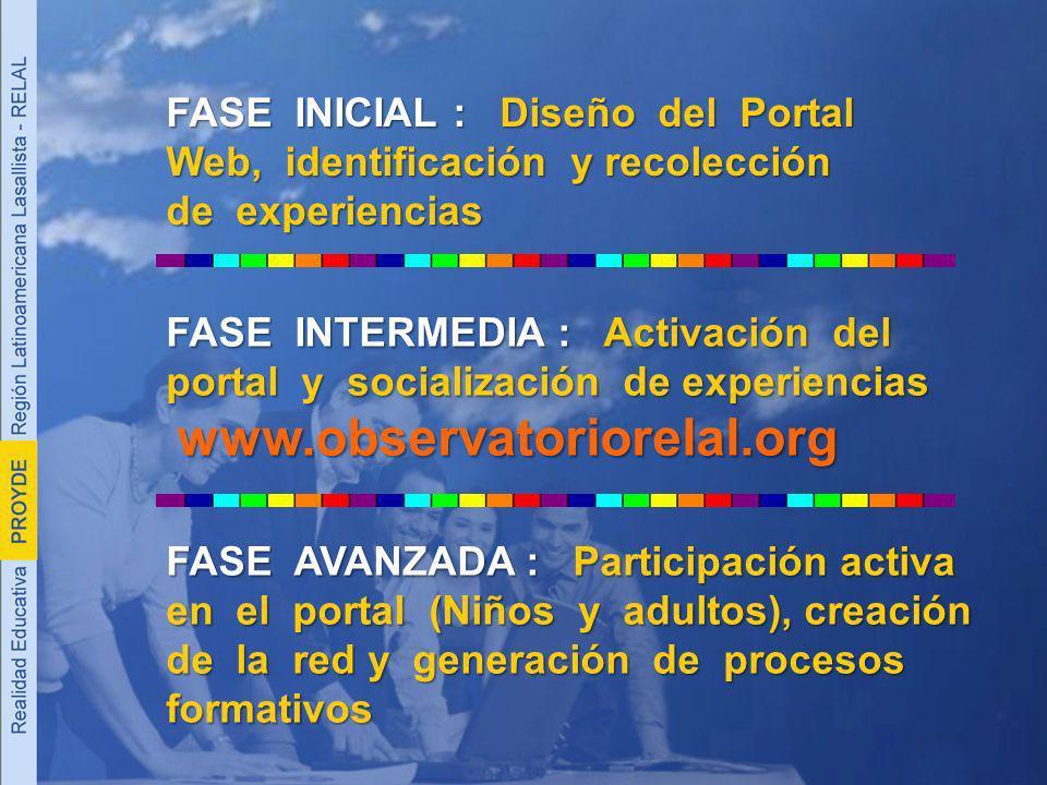 FASE INICIAL : Diseño del Portal Web, identificación y recolección de experiencias