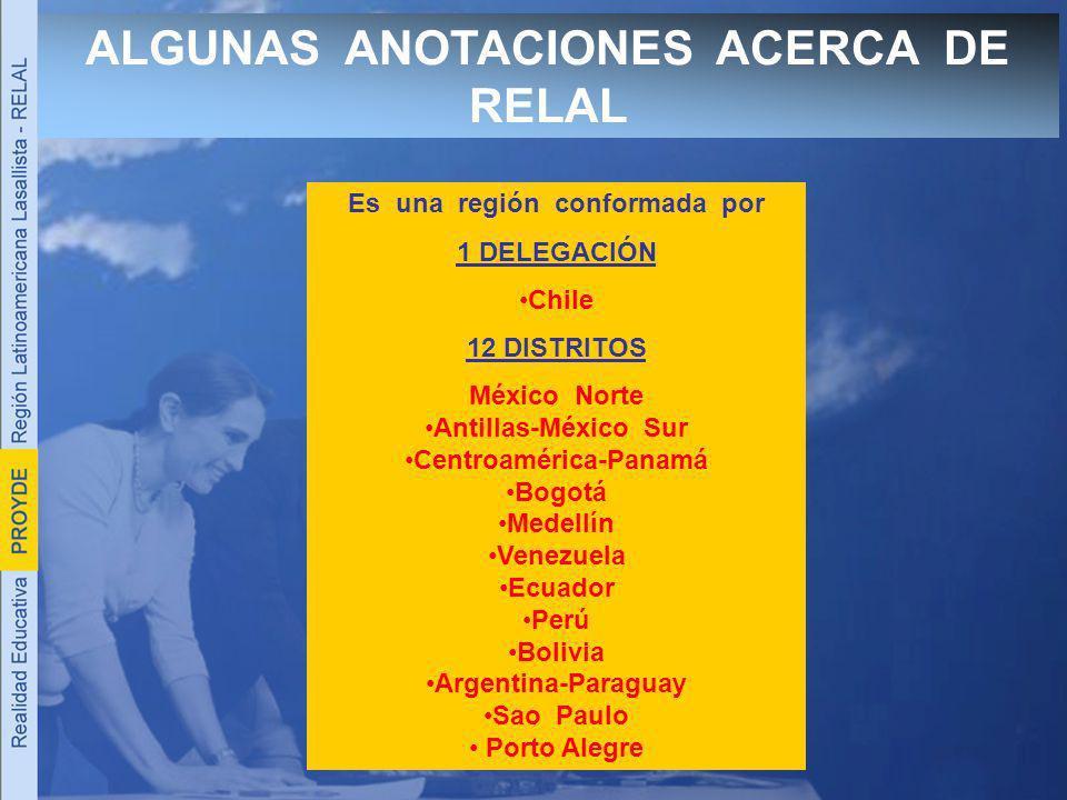 ALGUNAS ANOTACIONES ACERCA DE RELAL