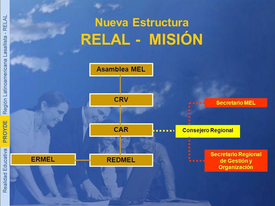 Nueva Estructura RELAL - MISIÓN