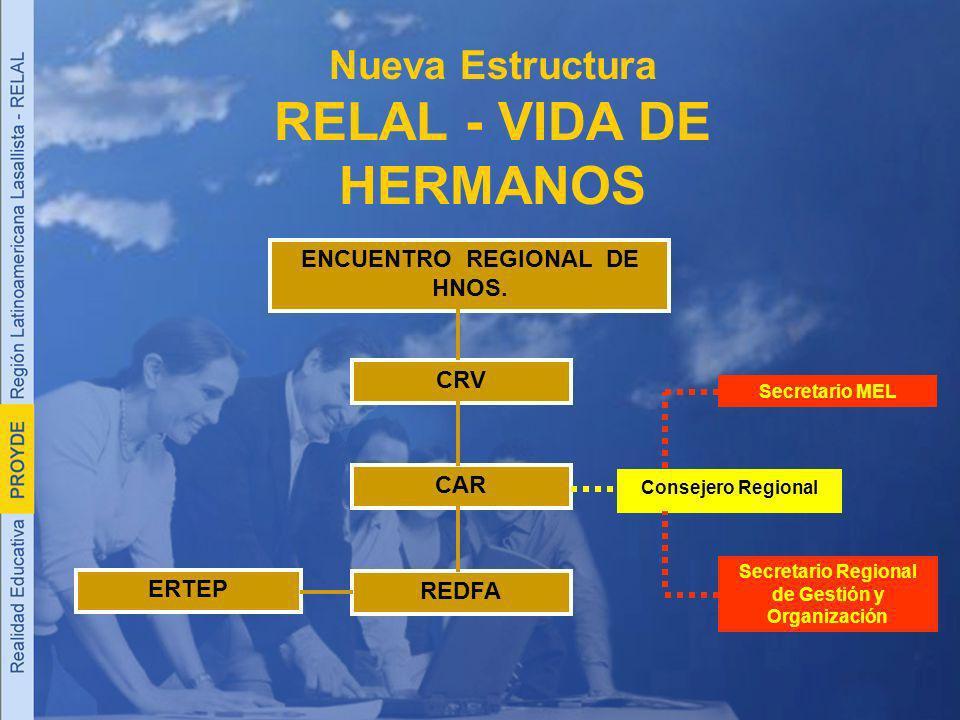 Nueva Estructura RELAL - VIDA DE HERMANOS