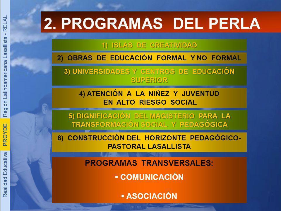 2. PROGRAMAS DEL PERLA PROGRAMAS TRANSVERSALES: COMUNICACIÓN