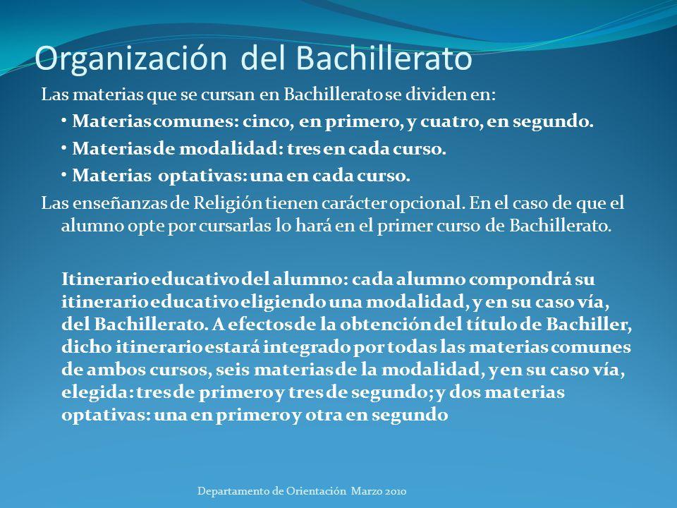 Organización del Bachillerato