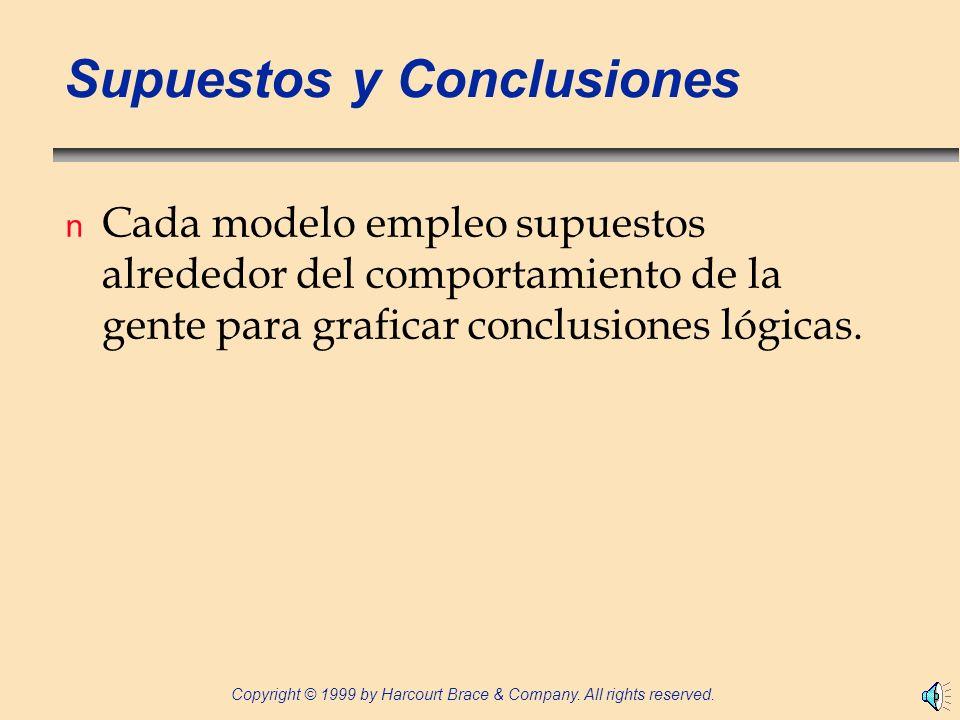 Supuestos y Conclusiones