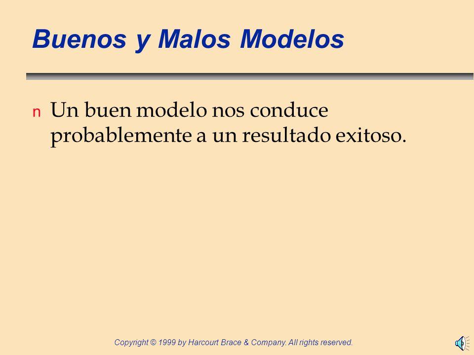 Buenos y Malos Modelos Un buen modelo nos conduce probablemente a un resultado exitoso.