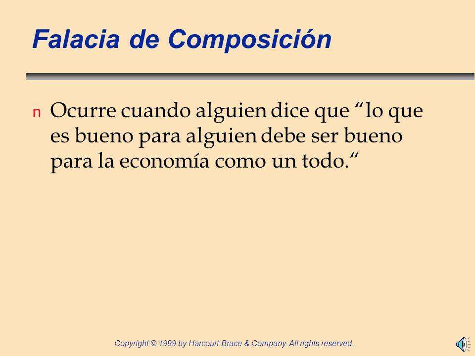 Falacia de Composición