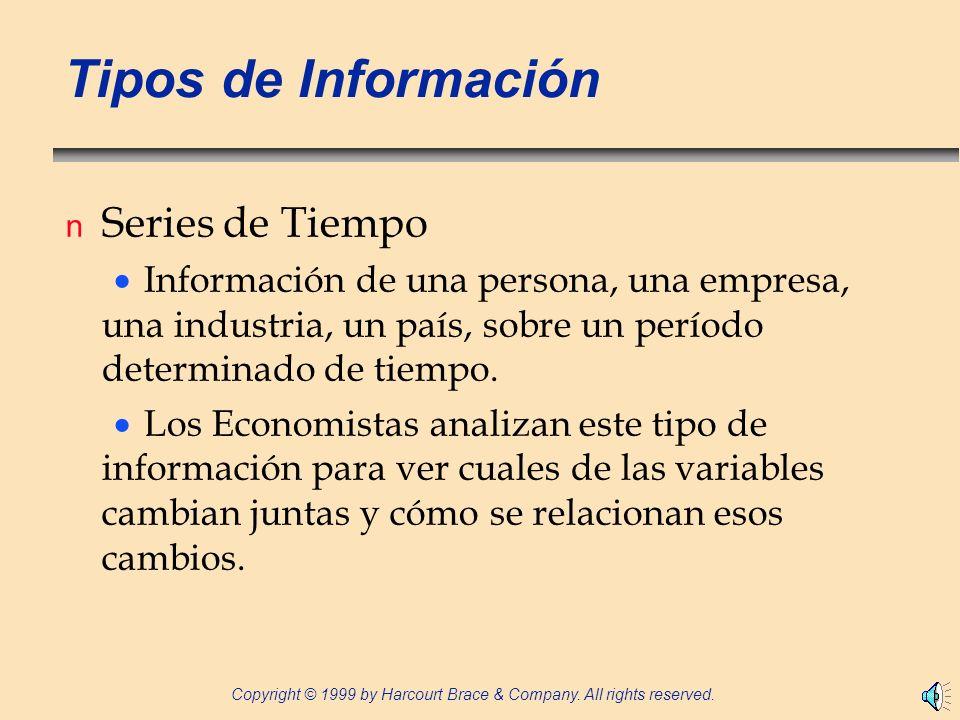 Tipos de Información Series de Tiempo
