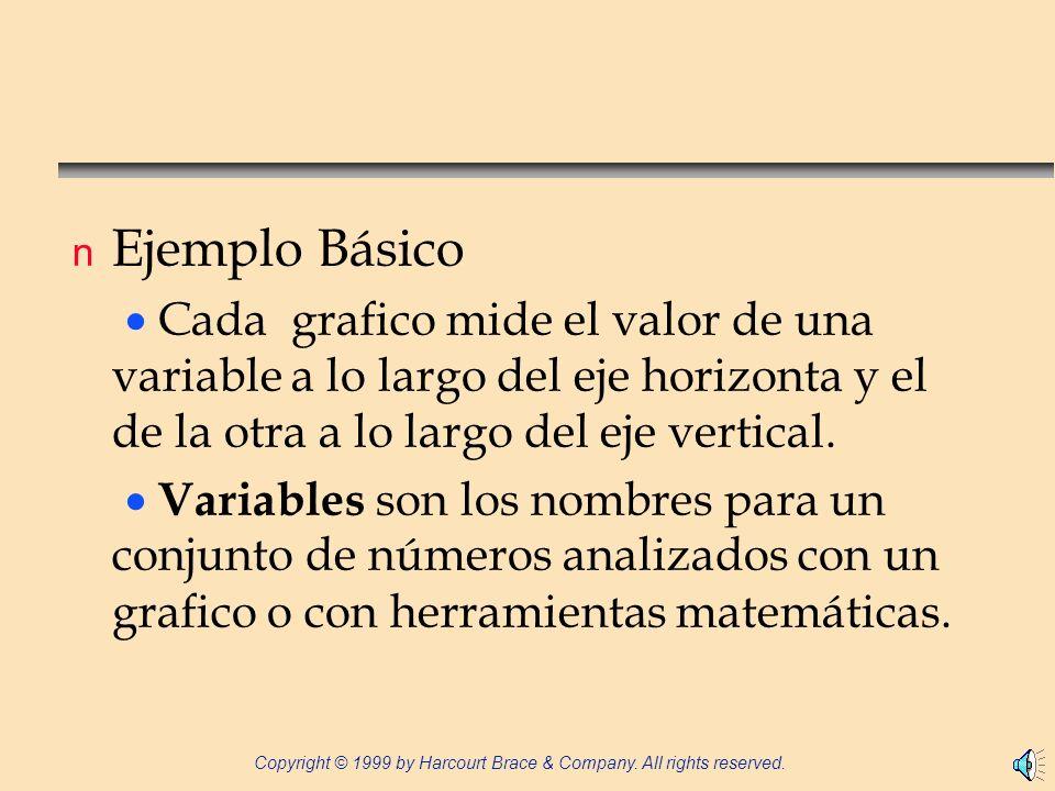 Ejemplo Básico  Cada grafico mide el valor de una variable a lo largo del eje horizonta y el de la otra a lo largo del eje vertical.