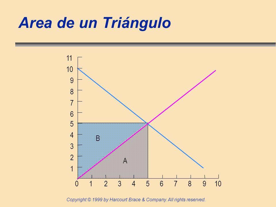 Area de un Triángulo 11 10 9 8 7 6 5 4 B 3 2 A 1 1 2 3 4 5 6 7 8 9 10 52