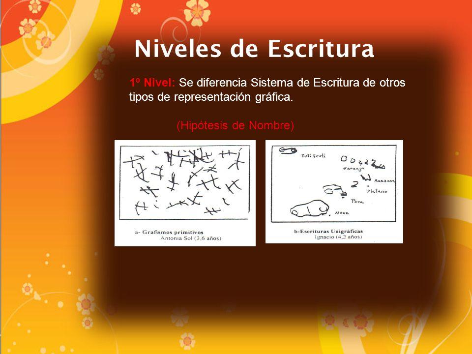 Niveles de Escritura 1º Nivel: Se diferencia Sistema de Escritura de otros tipos de representación gráfica.