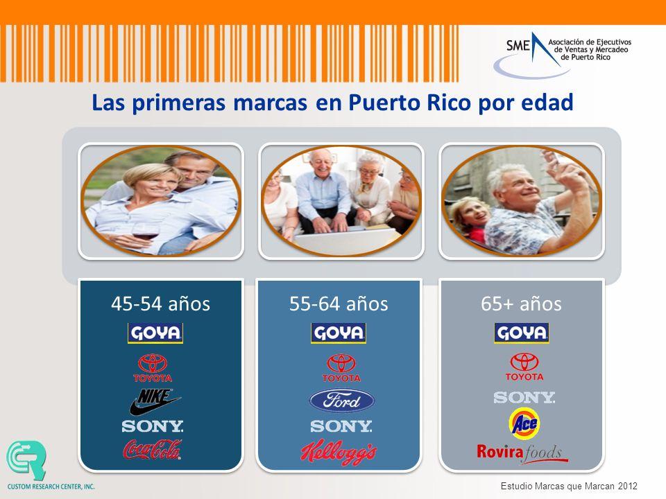 Las primeras marcas en Puerto Rico por edad