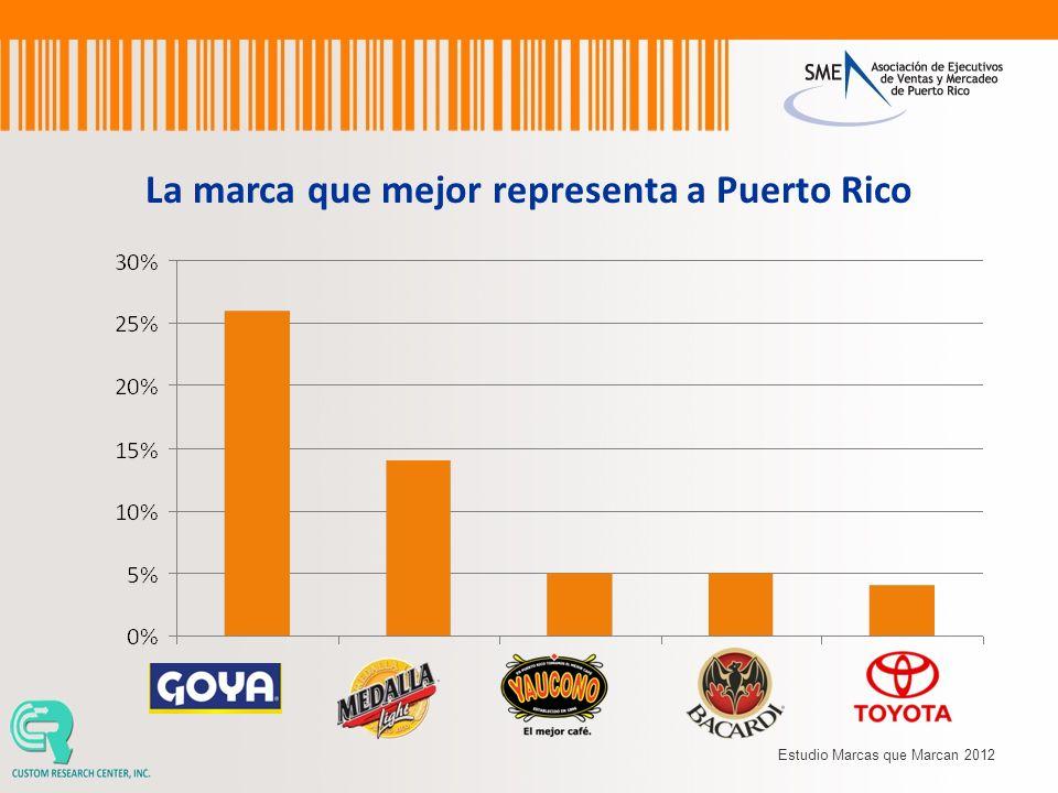 La marca que mejor representa a Puerto Rico