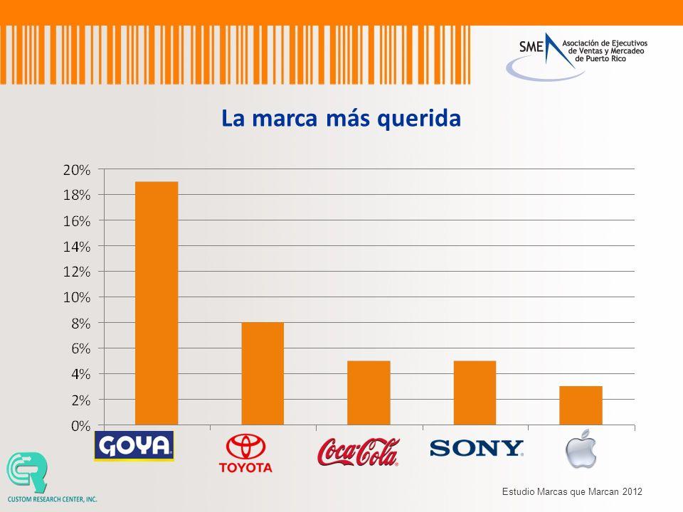 La marca más querida Estudio Marcas que Marcan 2012