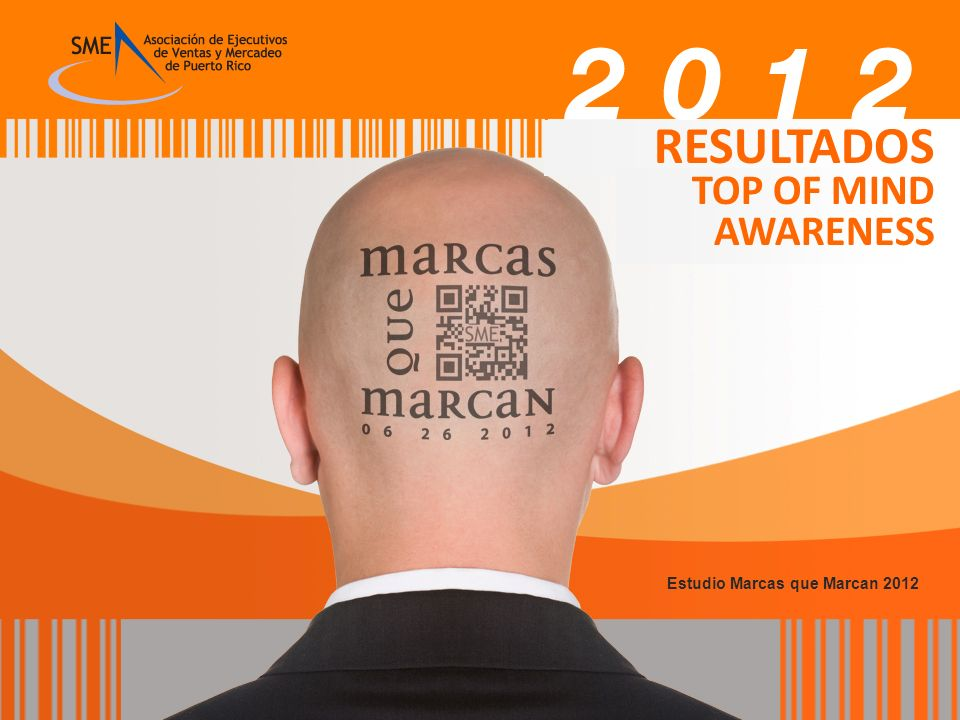 RESULTADOS TOP OF MIND AWARENESS Estudio Marcas que Marcan 2012