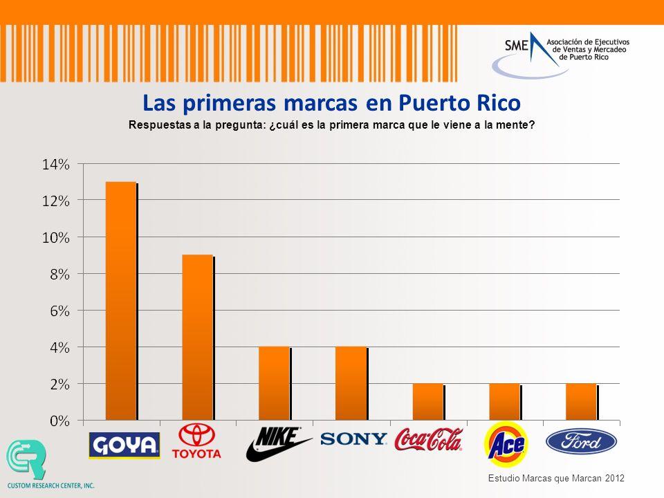 Las primeras marcas en Puerto Rico Respuestas a la pregunta: ¿cuál es la primera marca que le viene a la mente