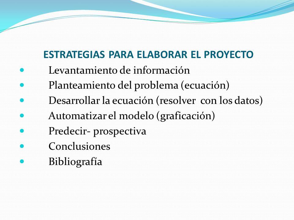 ESTRATEGIAS PARA ELABORAR EL PROYECTO
