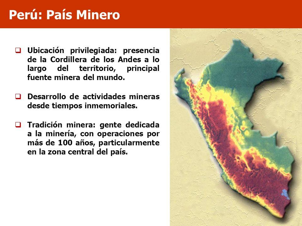 Perú: País Minero Ubicación privilegiada: presencia de la Cordillera de los Andes a lo largo del territorio, principal fuente minera del mundo.