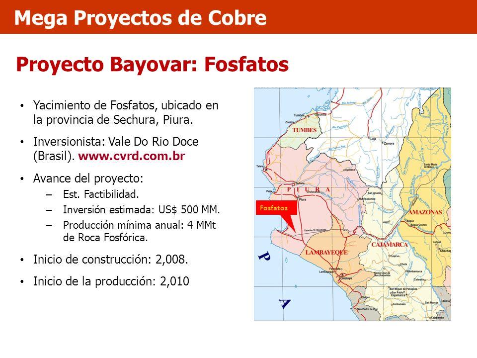 Proyecto Bayovar: Fosfatos