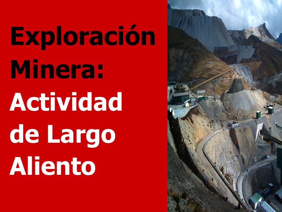 Exploración Minera: Actividad
