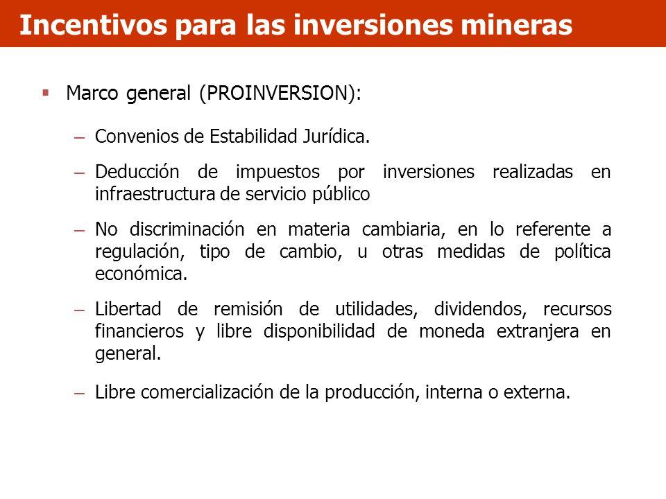 Incentivos para las inversiones mineras