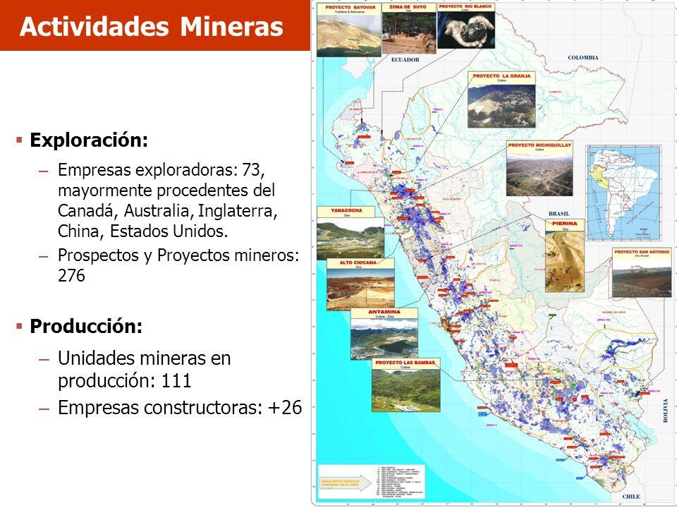 Actividades Mineras Exploración: Producción: