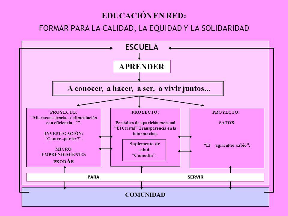 EDUCACIÓN EN RED: FORMAR PARA LA CALIDAD, LA EQUIDAD Y LA SOLIDARIDAD