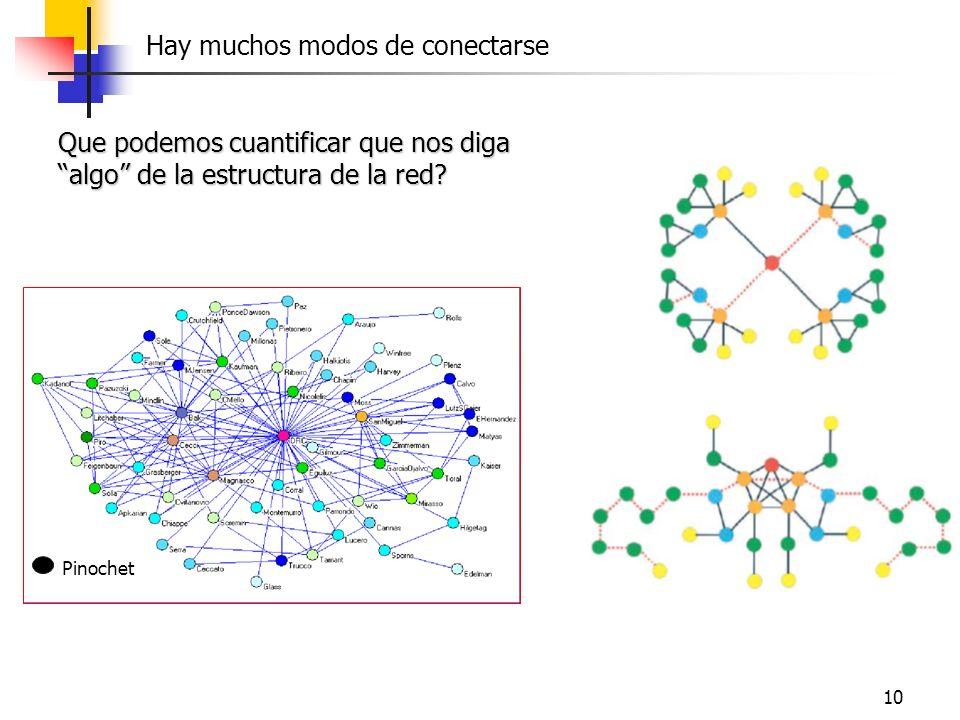 Hay muchos modos de conectarse