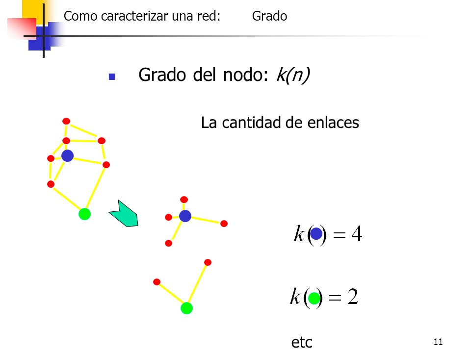 Grado del nodo: k(n) La cantidad de enlaces etc Friendship