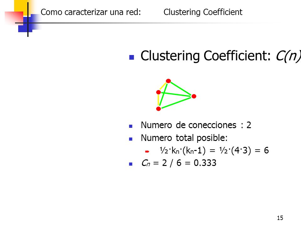 Clustering Coefficient: C(n)