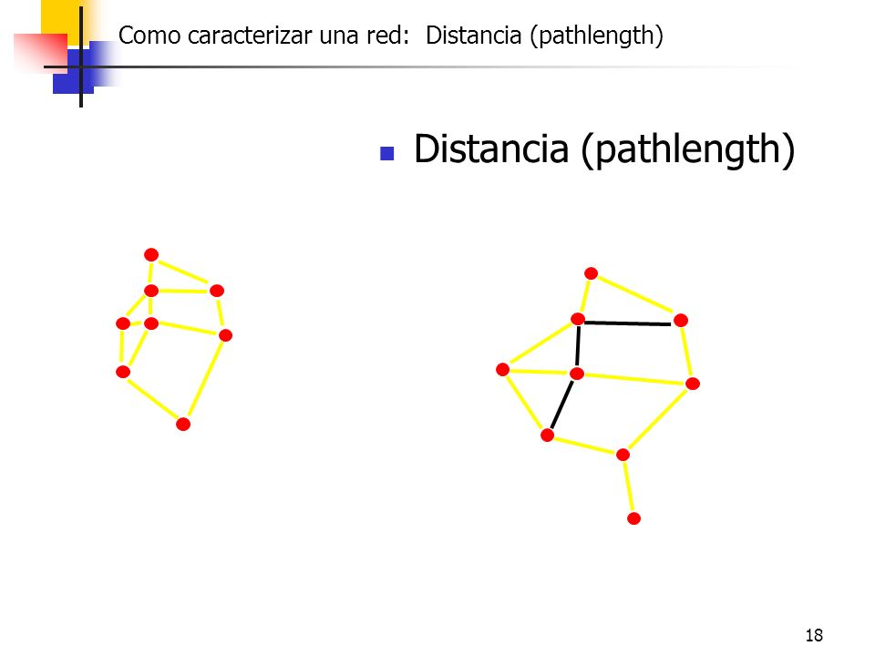 Distancia (pathlength)