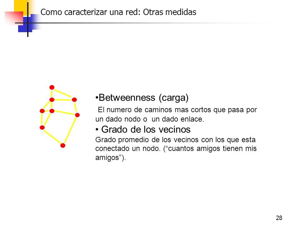 Como caracterizar una red: Otras medidas
