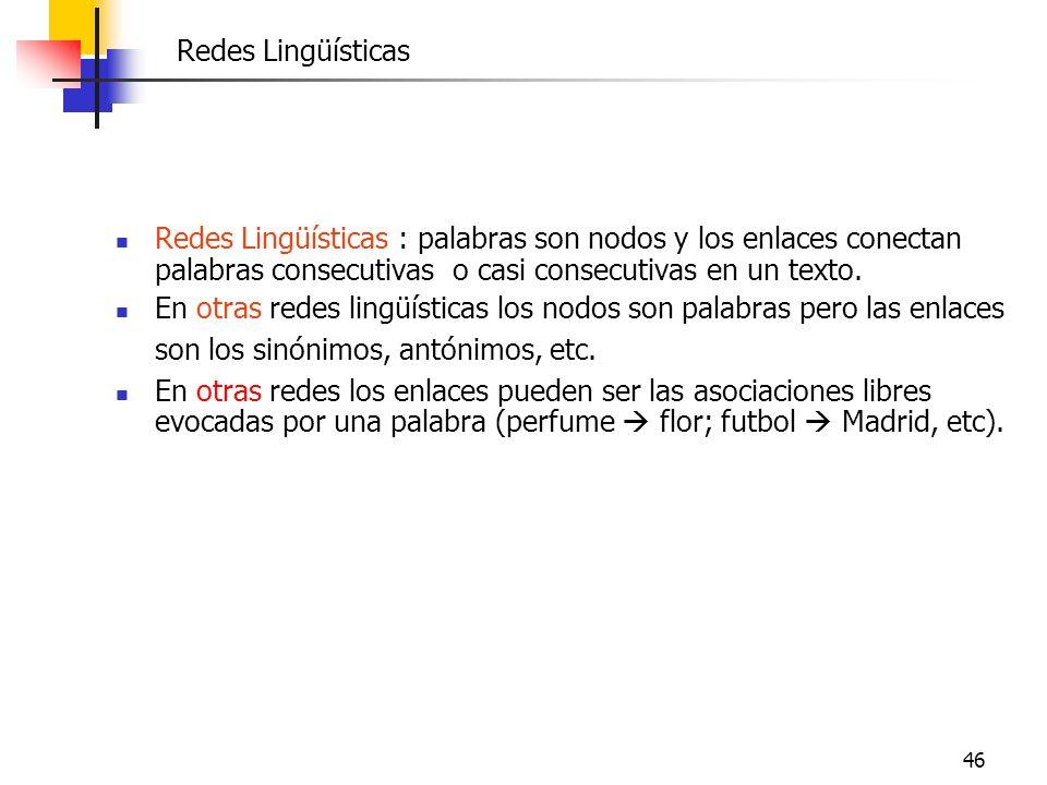 Redes Lingüísticas Redes Lingüísticas : palabras son nodos y los enlaces conectan palabras consecutivas o casi consecutivas en un texto.