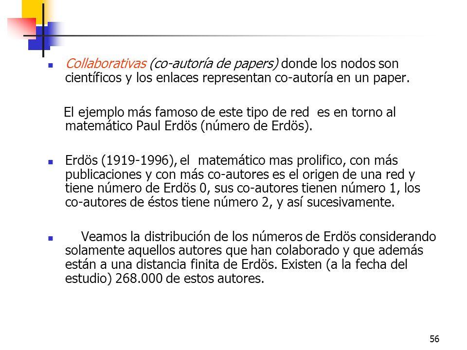 Collaborativas (co-autoría de papers) donde los nodos son científicos y los enlaces representan co-autoría en un paper.
