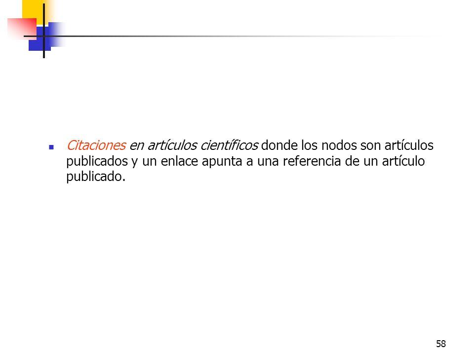Citaciones en artículos científicos donde los nodos son artículos publicados y un enlace apunta a una referencia de un artículo publicado.