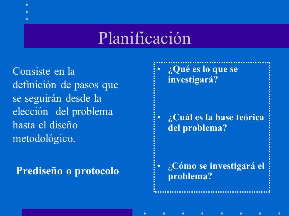 Planificación Consiste en la definición de pasos que se seguirán desde la elección del problema hasta el diseño metodológico.
