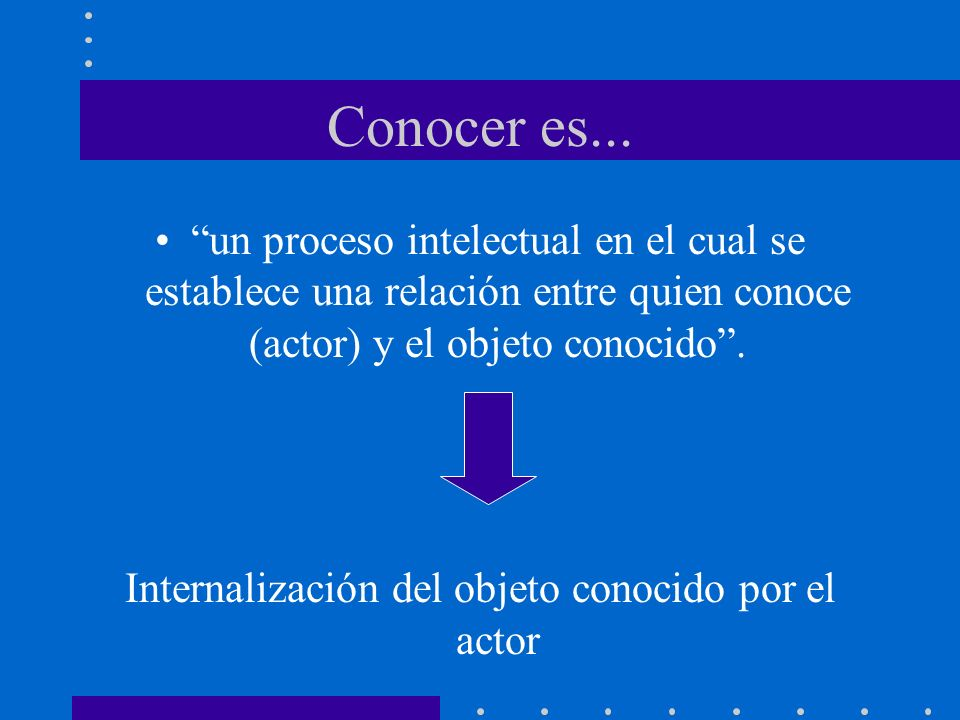 Internalización del objeto conocido por el actor