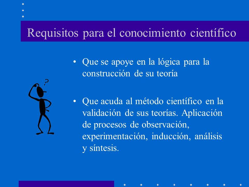 Requisitos para el conocimiento científico