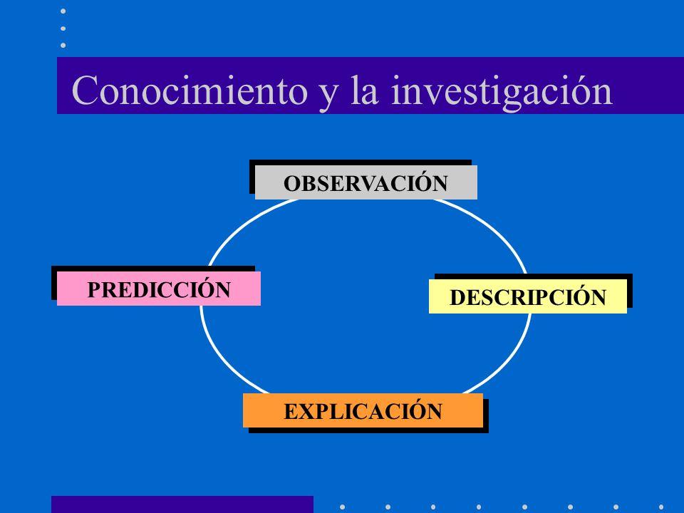 Conocimiento y la investigación