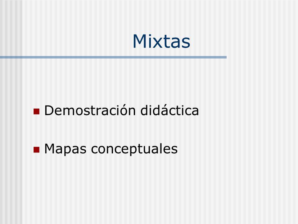 Mixtas Demostración didáctica Mapas conceptuales