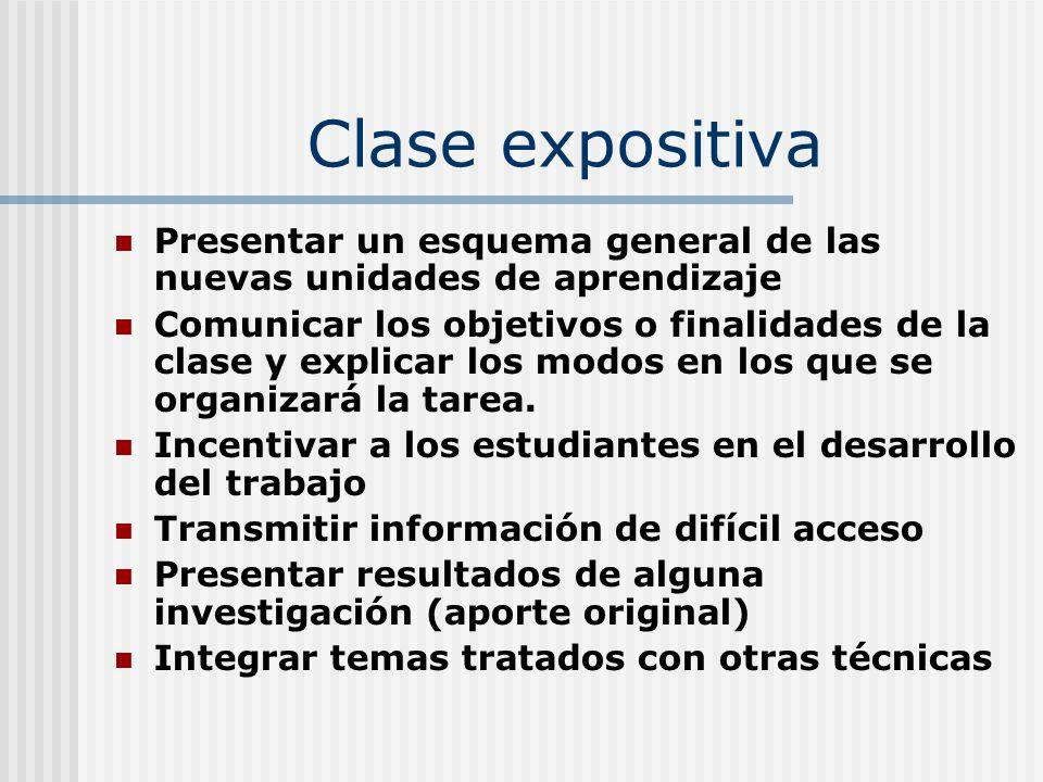 Clase expositiva Presentar un esquema general de las nuevas unidades de aprendizaje.