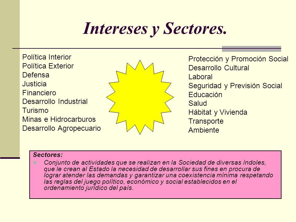 Intereses y Sectores. Política Interior Protección y Promoción Social