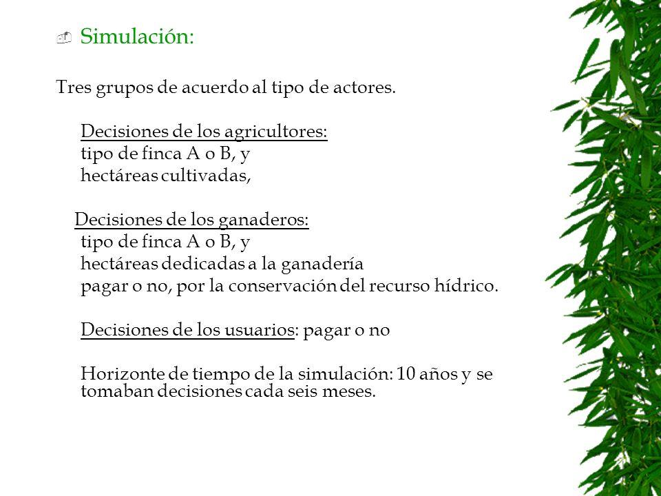 Simulación: Tres grupos de acuerdo al tipo de actores.