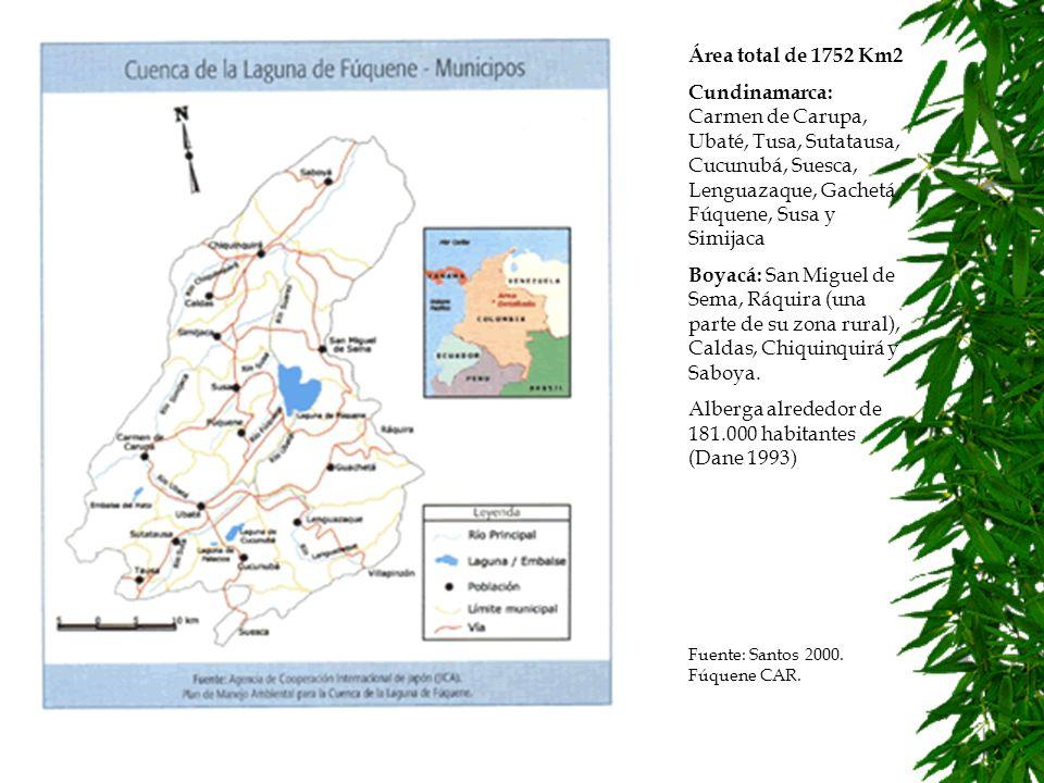 Alberga alrededor de 181.000 habitantes (Dane 1993)