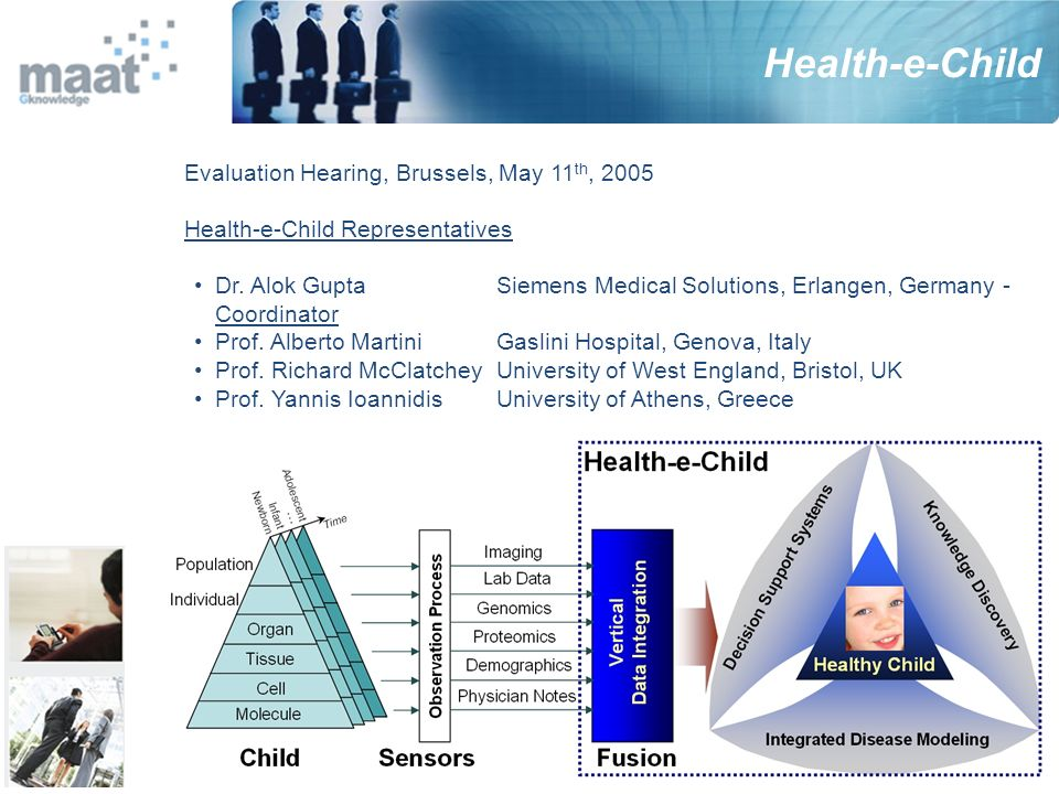Health-e-Child Evaluation Hearing, Brussels, May 11th, 2005