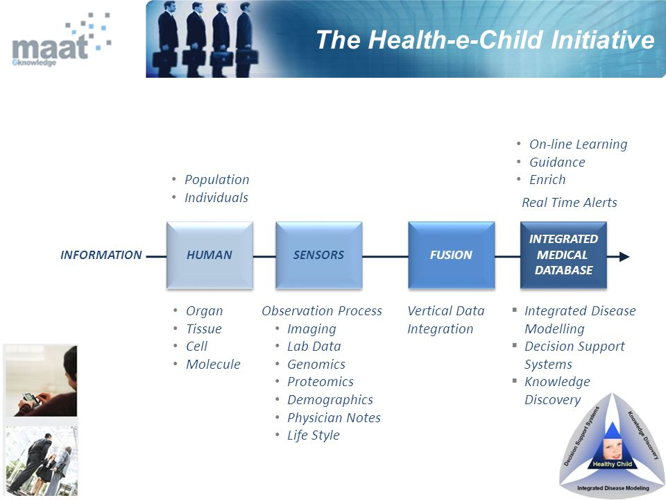 The Health-e-Child Initiative